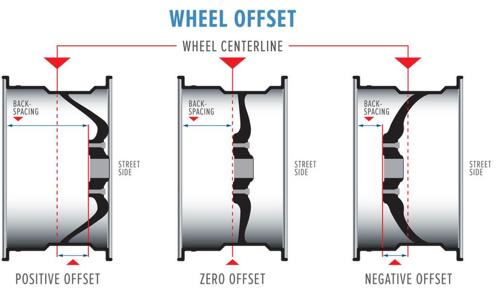 Wheels Tires Part 1 Mark Quitter Racing